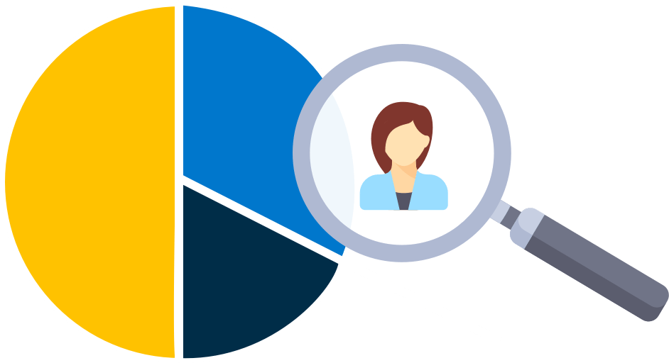 customer segmentation for product launches