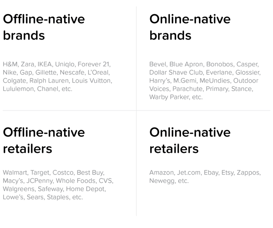 online native and offline native brands
