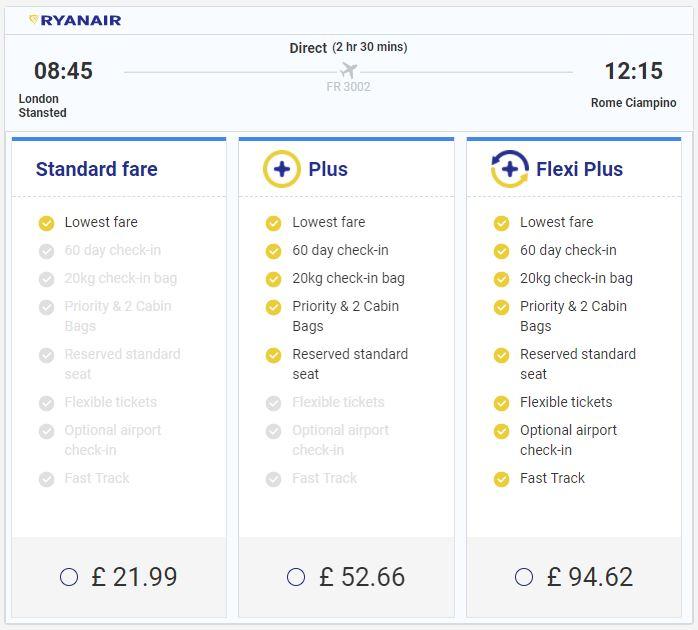 Ryanair ancillaries example increase order value